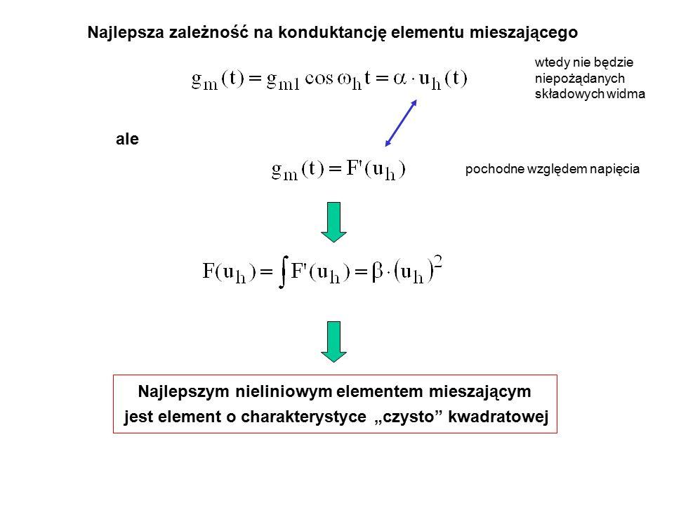 """Najlepszym nieliniowym elementem mieszającym jest element o charakterystyce """"czysto kwadratowej Najlepsza zależność na konduktancję elementu mieszającego ale wtedy nie będzie niepożądanych składowych widma pochodne względem napięcia"""