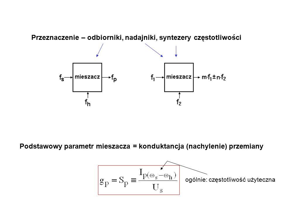 Przeznaczenie – odbiorniki, nadajniki, syntezery częstotliwości Podstawowy parametr mieszacza = konduktancja (nachylenie) przemiany ogólnie: częstotliwość użyteczna