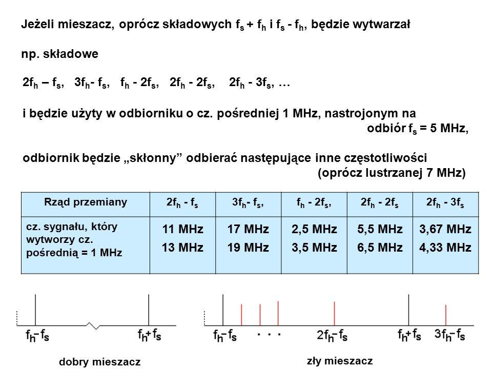 Rząd przemiany2f h - f s 3f h - f s,f h - 2f s,2f h - 2f s 2f h - 3f s cz. sygnału, który wytworzy cz. pośrednią = 1 MHz 11 MHz 13 MHz 17 MHz 19 MHz 2