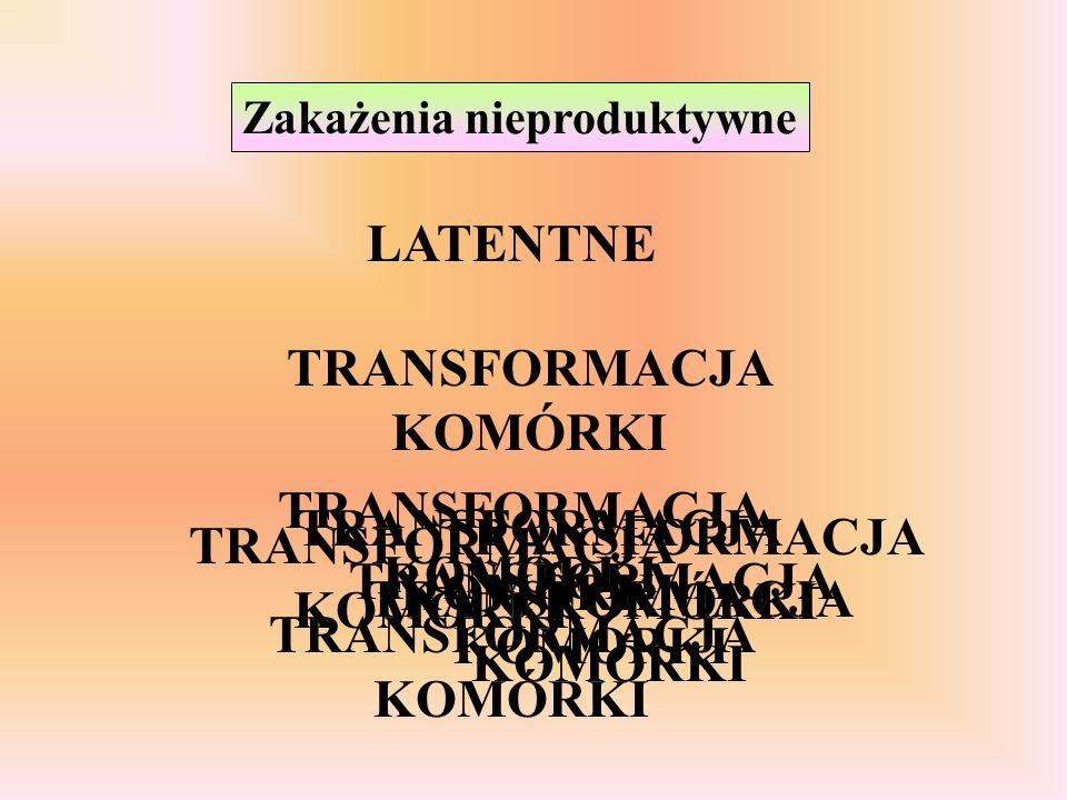 Zakażenia nieproduktywne LATENTNE TRANSFORMACJA KOMÓRKI