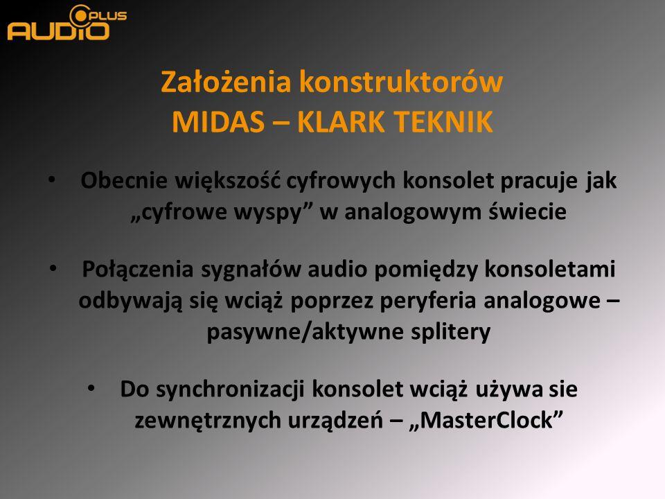"""Założenia konstruktorów MIDAS – KLARK TEKNIK Obecnie większość cyfrowych konsolet pracuje jak """"cyfrowe wyspy w analogowym świecie Połączenia sygnałów audio pomiędzy konsoletami odbywają się wciąż poprzez peryferia analogowe – pasywne/aktywne splitery Do synchronizacji konsolet wciąż używa sie zewnętrznych urządzeń – """"MasterClock"""