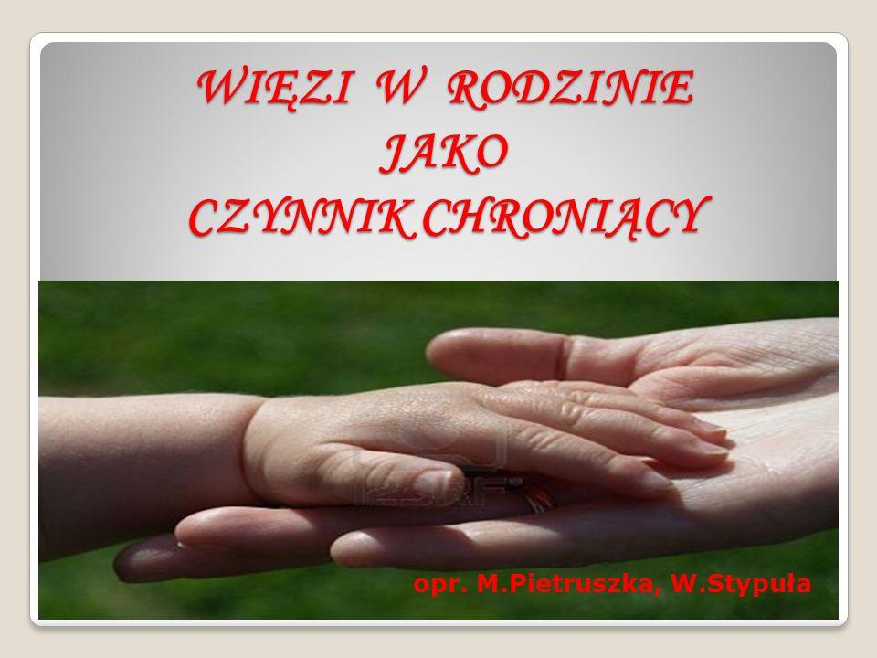 WIĘZI W RODZINIE JAKO CZYNNIK CHRONIĄCY opr. M.Pietruszka, W.Stypuła