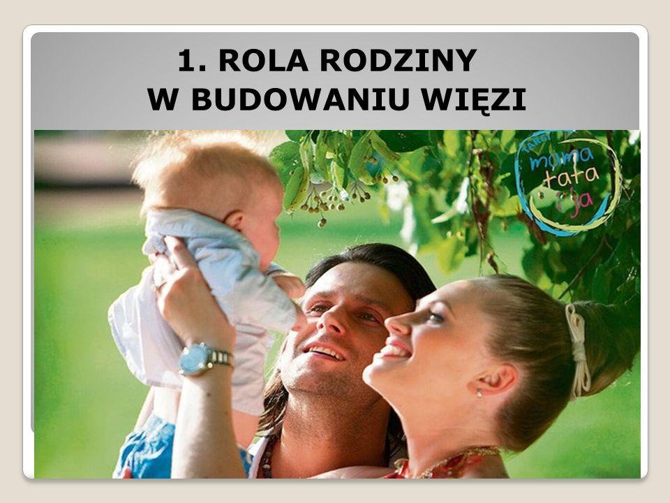1. ROLA RODZINY W BUDOWANIU WIĘZI