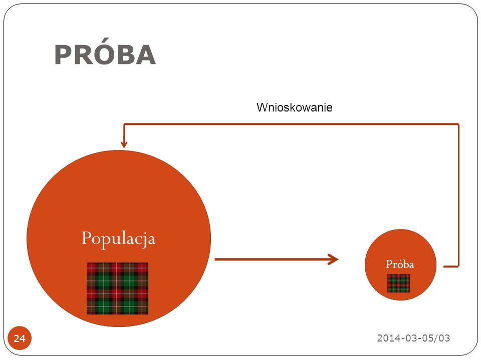 PRÓBA 2014-03-05/03 24 Populacja Próba Wnioskowanie