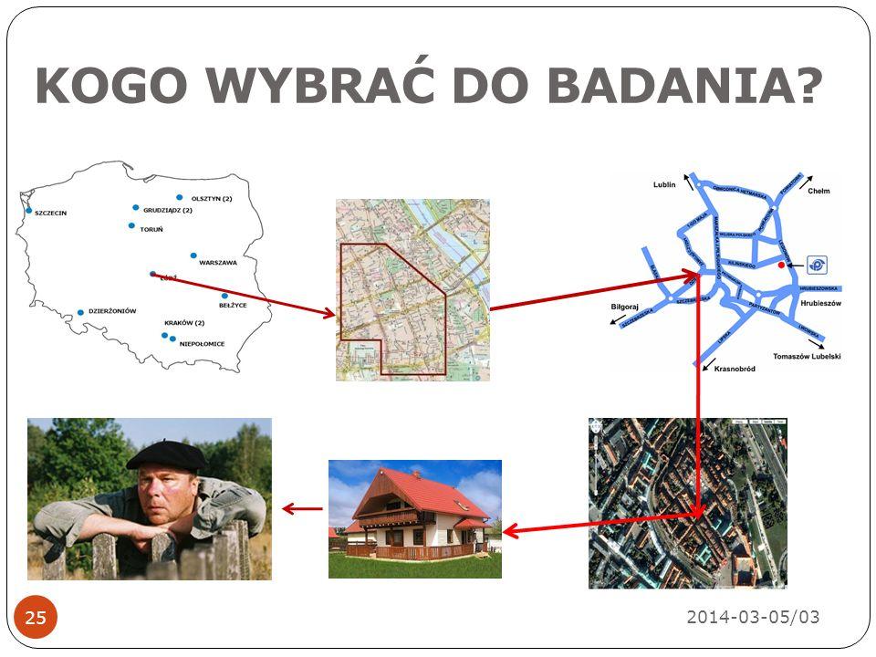 KOGO WYBRAĆ DO BADANIA 2014-03-05/03 25