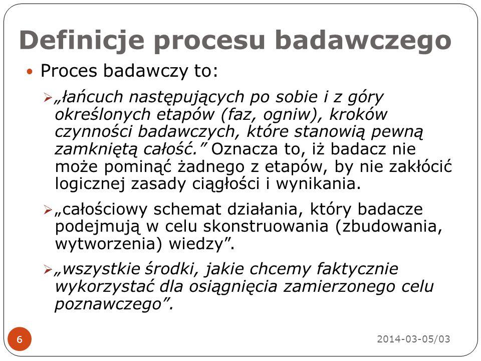 PROCES BADAWCZY 2014-03-05/03 7 Cóż to, zatem jest proces badawczy.