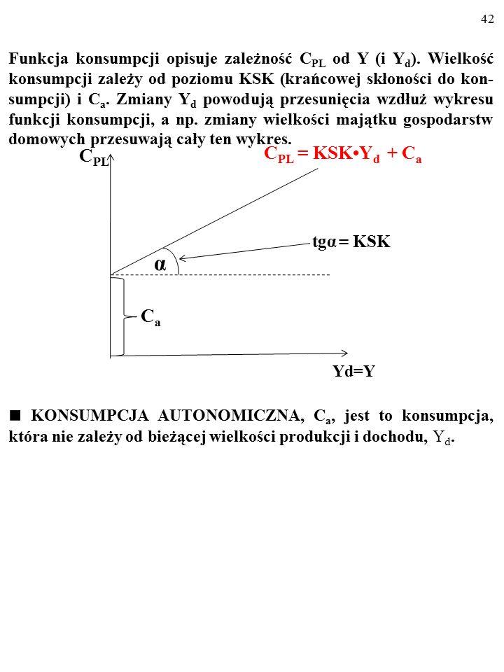 41 C PL = KSKY d + C a ■ Dla różnych wielkości dochodu do dyspozycji gospodarstw do- mowych, Y d, funkcja konsumpcji wskazuje wielkość planowanej konsumpcji całkowitej, C PL.