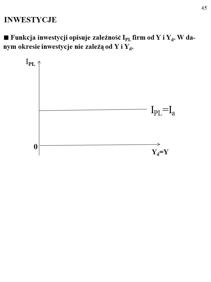 44 Funkcja oszczędności opisuje zależność S PL od Y i Y d.