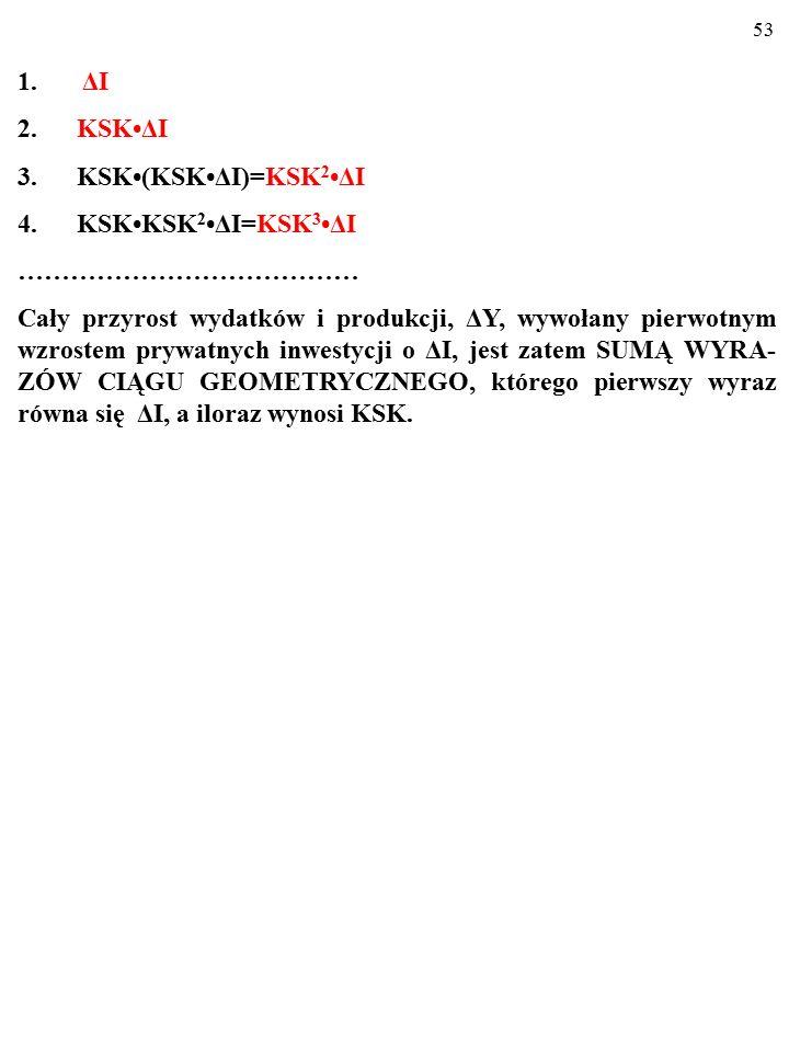 52 MNOŻNIK W GOSPODARCE BEZ PAŃSTWA I HAND- LU ZAGRANICZNEGO 1.