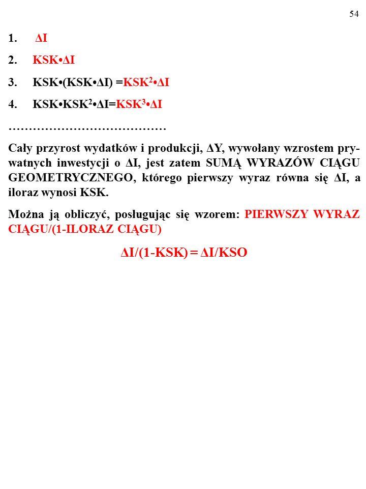 53 1. ΔI 2. KSKΔI 3. KSK(KSKΔI)=KSK 2ΔI 4.
