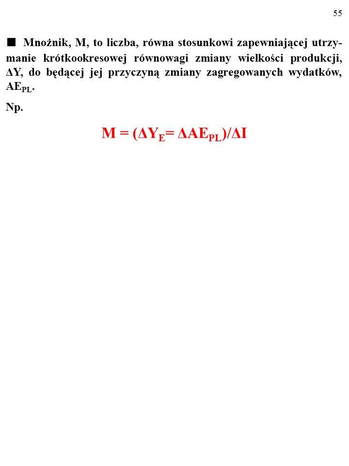 54 1. ΔI 2. KSKΔI 3. KSK(KSKΔI) =KSK 2ΔI 4.