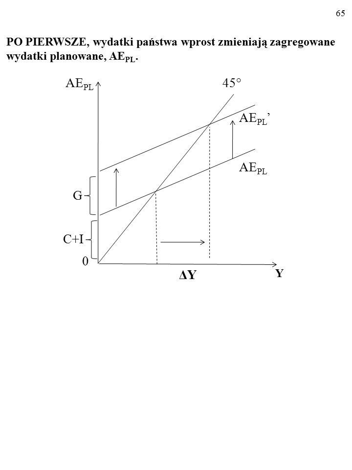 Prowadząc politykę stabilizacyjną, państwo wpływa na wielkość produkcji, która odpowiada krótkookresowej równowadze w gos- podarce: AE PL =Y E.