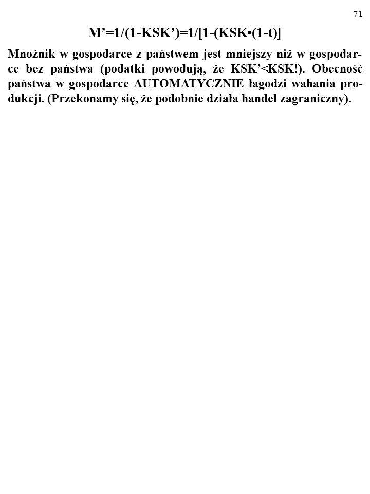 70 MNOŻNIK W GOSPODARCE Z PAŃSTWEM Tym razem z każdej złotówki dodatkowego dochodu wydatki na dobra produkowane w kraju zwiększa KSK', a nie KSK zło- tych.