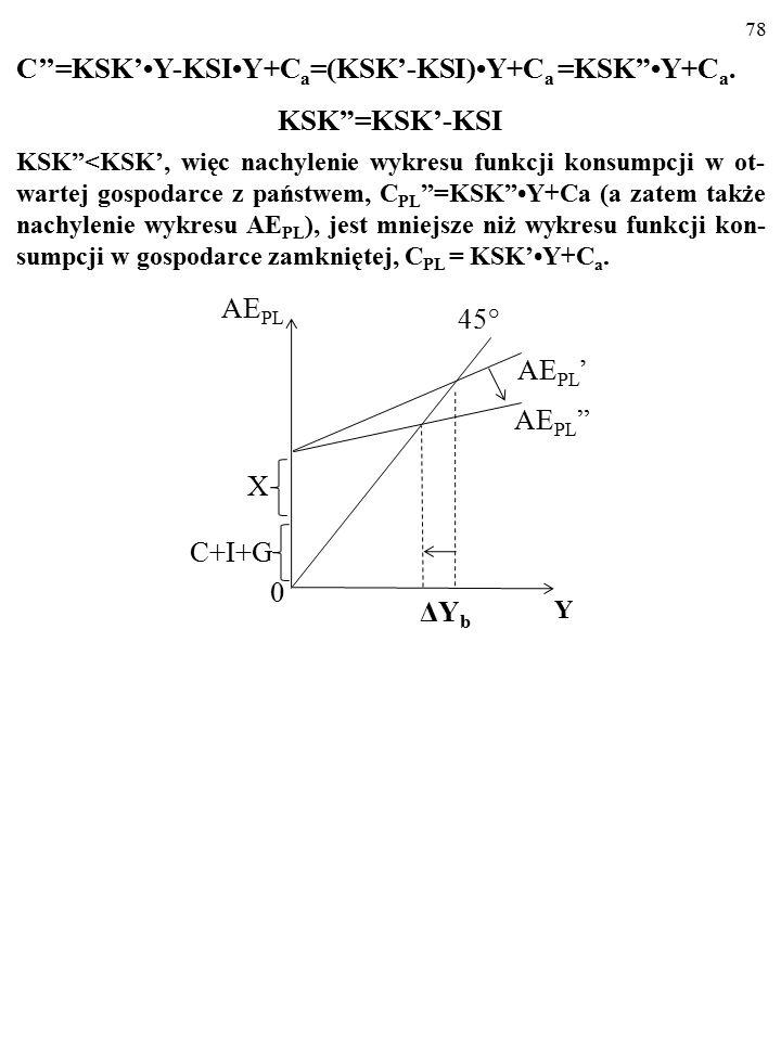 77 Oto FUNKCJA KONSUMPCJI DÓBR KRAJOWYCH w gospo- darce otwartej: C''=KSK'Y-KSIY+C a =(KSK'-KSI)Y+C a =KSK Y+C a.