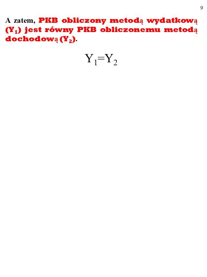 9 A zatem, PKB obliczony metod ą wydatkow ą (Y 1 ) jest równy PKB obliczonemu metod ą dochodow ą (Y 2 ).