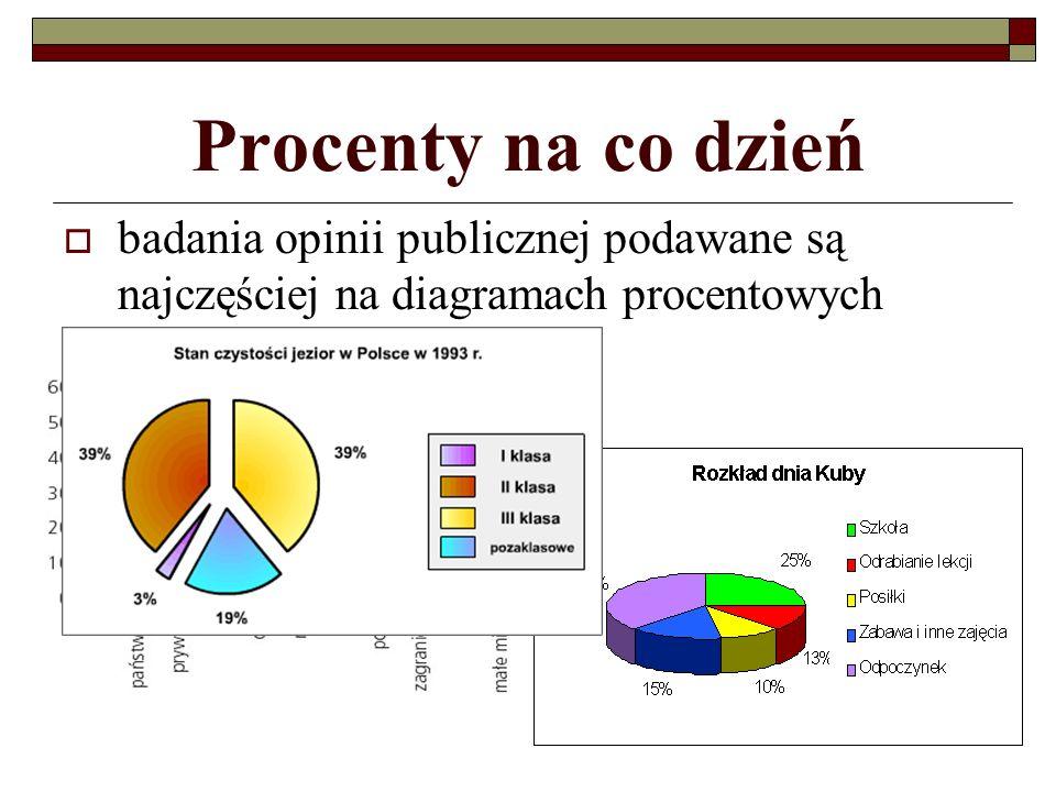 Procenty na co dzień  badania opinii publicznej podawane są najczęściej na diagramach procentowych