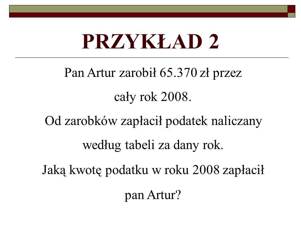 Pan Artur zarobił 65.370 zł przez cały rok 2008.