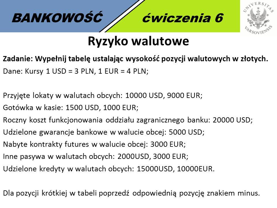 BANKOWOŚĆćwiczenia 6 Ryzyko walutowe Zadanie: Wypełnij tabelę ustalając wysokość pozycji walutowych w złotych.