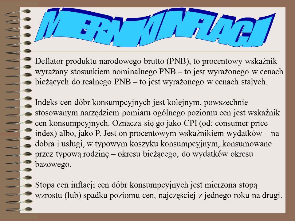 Deflator produktu narodowego brutto (PNB), to procentowy wskaźnik wyrażany stosunkiem nominalnego PNB – to jest wyrażonego w cenach bieżących do realnego PNB – to jest wyrażonego w cenach stałych.