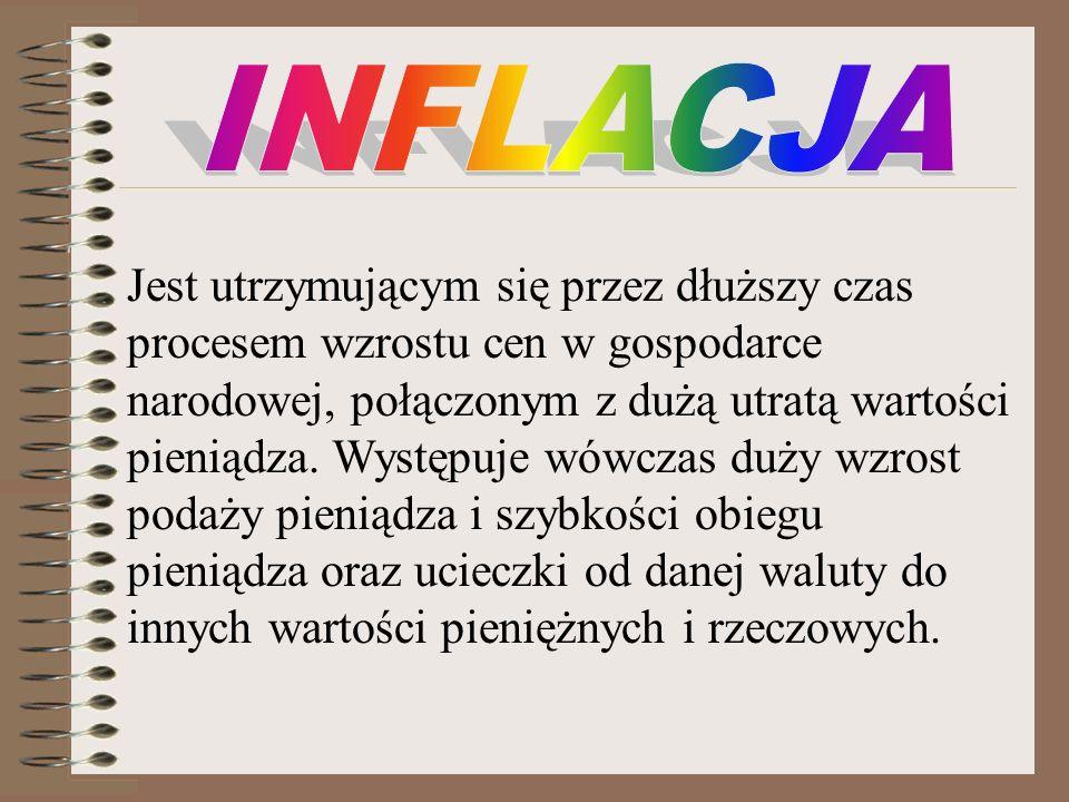 20 lat temu inflacja w Polsce osiągnęła rekordowy poziom 1395 proc.