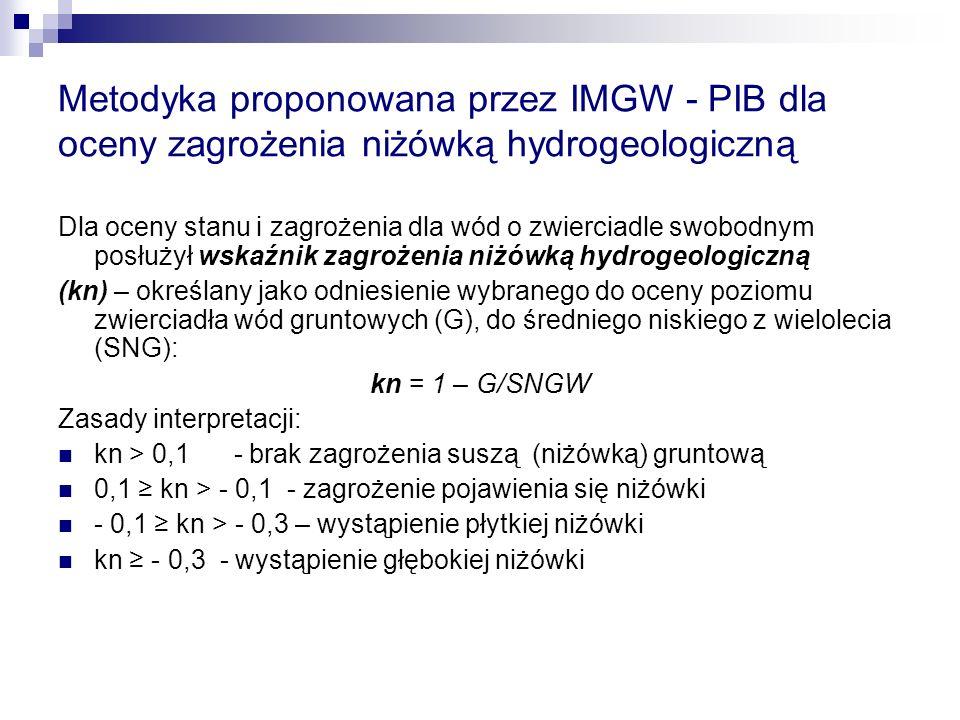 Metodyka proponowana przez IMGW - PIB dla oceny zagrożenia niżówką hydrogeologiczną Dla oceny stanu i zagrożenia dla wód o zwierciadle swobodnym posłużył wskaźnik zagrożenia niżówką hydrogeologiczną (kn) – określany jako odniesienie wybranego do oceny poziomu zwierciadła wód gruntowych (G), do średniego niskiego z wielolecia (SNG): kn = 1 – G/SNGW Zasady interpretacji: kn > 0,1 - brak zagrożenia suszą (niżówką) gruntową 0,1 ≥ kn > - 0,1 - zagrożenie pojawienia się niżówki - 0,1 ≥ kn > - 0,3 – wystąpienie płytkiej niżówki kn ≥ - 0,3 - wystąpienie głębokiej niżówki