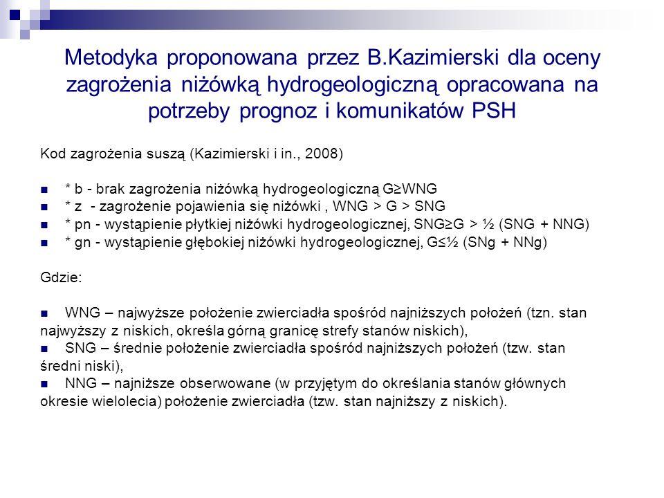 Metodyka proponowana przez B.Kazimierski dla oceny zagrożenia niżówką hydrogeologiczną opracowana na potrzeby prognoz i komunikatów PSH Kod zagrożenia suszą (Kazimierski i in., 2008) * b - brak zagrożenia niżówką hydrogeologiczną G≥WNG * z - zagrożenie pojawienia się niżówki, WNG > G > SNG * pn - wystąpienie płytkiej niżówki hydrogeologicznej, SNG≥G > ½ (SNG + NNG) * gn - wystąpienie głębokiej niżówki hydrogeologicznej, G≤½ (SNg + NNg) Gdzie: WNG – najwyższe położenie zwierciadła spośród najniższych położeń (tzn.