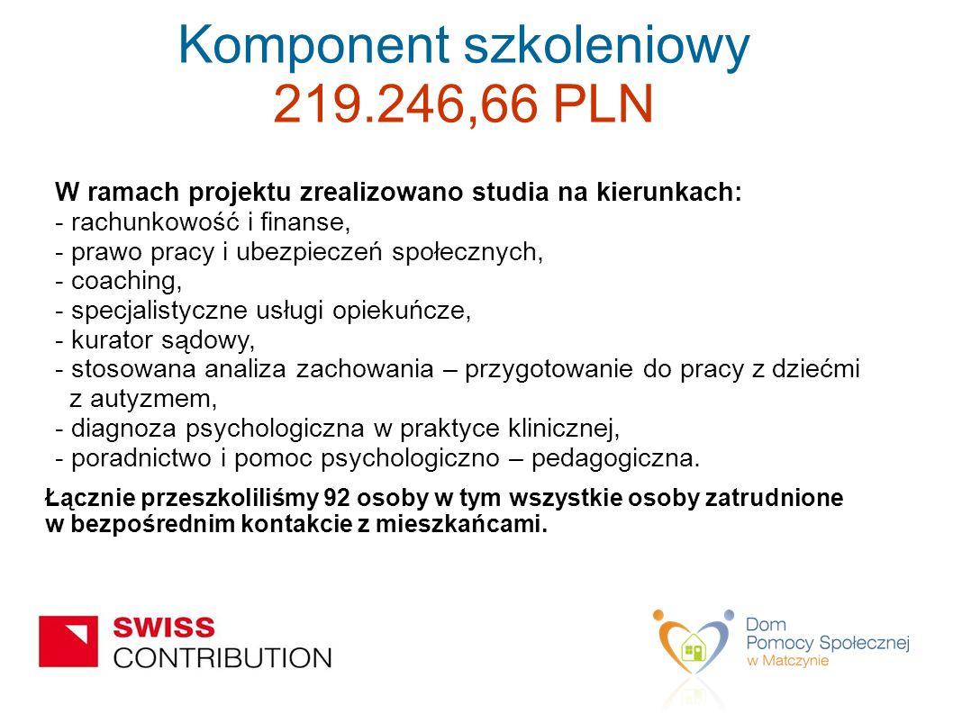 W ramach projektu zrealizowano studia na kierunkach: - rachunkowość i finanse, - prawo pracy i ubezpieczeń społecznych, - coaching, - specjalistyczne usługi opiekuńcze, - kurator sądowy, - stosowana analiza zachowania – przygotowanie do pracy z dziećmi z autyzmem, - diagnoza psychologiczna w praktyce klinicznej, - poradnictwo i pomoc psychologiczno – pedagogiczna.