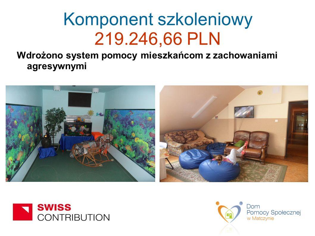 Wdrożono system pomocy mieszkańcom z zachowaniami agresywnymi Komponent szkoleniowy 219.246,66 PLN
