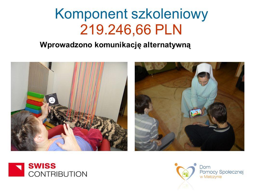 Wprowadzono komunikację alternatywną Komponent szkoleniowy 219.246,66 PLN