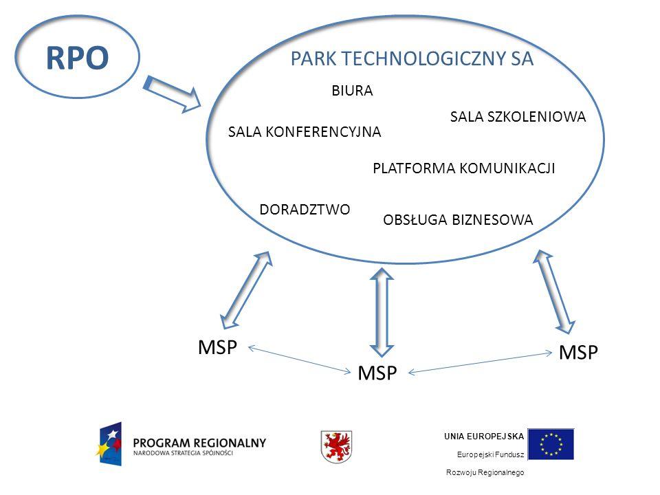 RPO UNIA EUROPEJSKA Europejski Fundusz Rozwoju Regionalnego SALA KONFERENCYJNA BIURA SALA SZKOLENIOWA PLATFORMA KOMUNIKACJI PARK TECHNOLOGICZNY SA DORADZTWO MSP OBSŁUGA BIZNESOWA