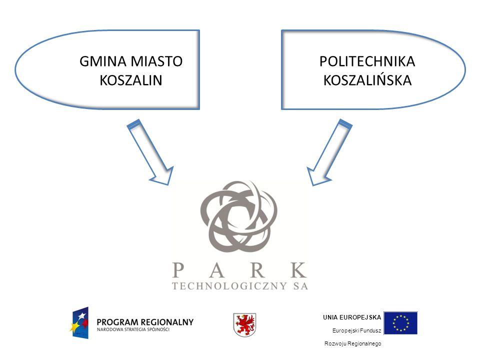 Cele projektu / uzasadnienie realizacji projektu Celem projektu jest stworzenie warunków do rozwoju Parku Technologicznego SA w Koszalinie, w wyniku czego będzie możliwe: Budowanie świadomości inwestycyjnej przedsiębiorstw – w sali konferencyjnej odbywać się będą szkolenia dla firm i spotkania z potencjalnymi partnerami kooperacyjnymi, natomiast platforma elektroniczna będzie skutecznym narzędziem promocji działalności gospodarczej opartej o nowe technologie oraz narzędziem ułatwiającym komunikację świata B+R z przedsiębiorstwami Umożliwianie transferu technologii – PT będzie jednostką kojarzącą oraz zarządzającą kooperacjami mającymi na celu wdrożenie innowacyjnych rozwiązań do gospodarki w regionie UNIA EUROPEJSKA Europejski Fundusz Rozwoju Regionalnego