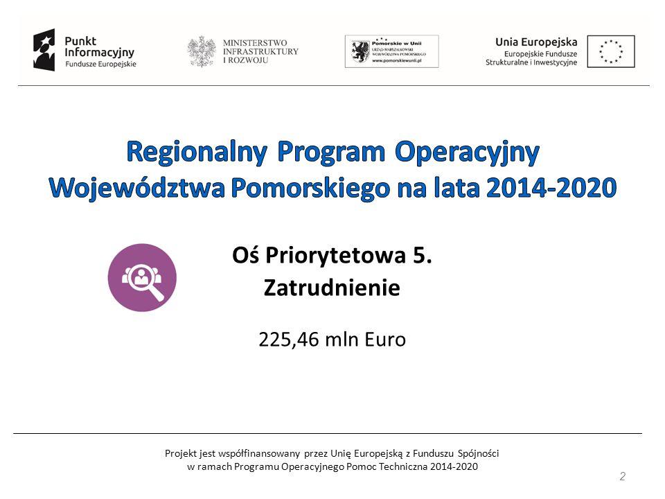 Projekt jest współfinansowany przez Unię Europejską z Funduszu Spójności w ramach Programu Operacyjnego Pomoc Techniczna 2014-2020 2 Oś Priorytetowa 5