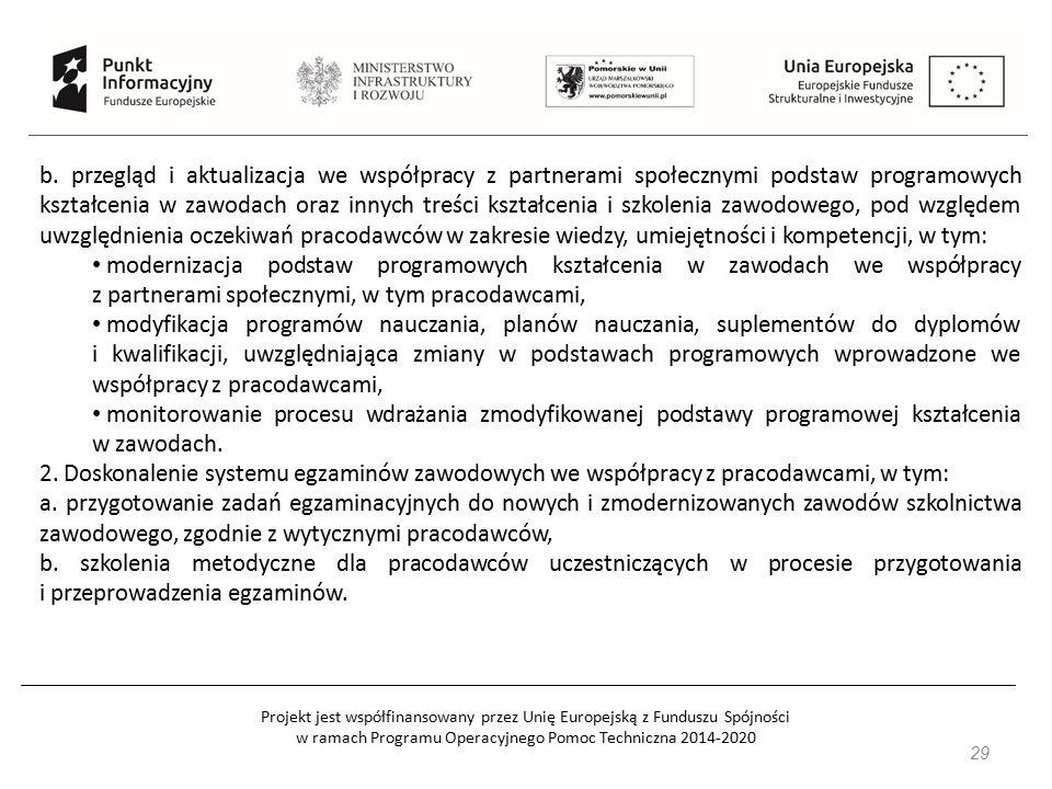Projekt jest współfinansowany przez Unię Europejską z Funduszu Spójności w ramach Programu Operacyjnego Pomoc Techniczna 2014-2020 29 b. przegląd i ak
