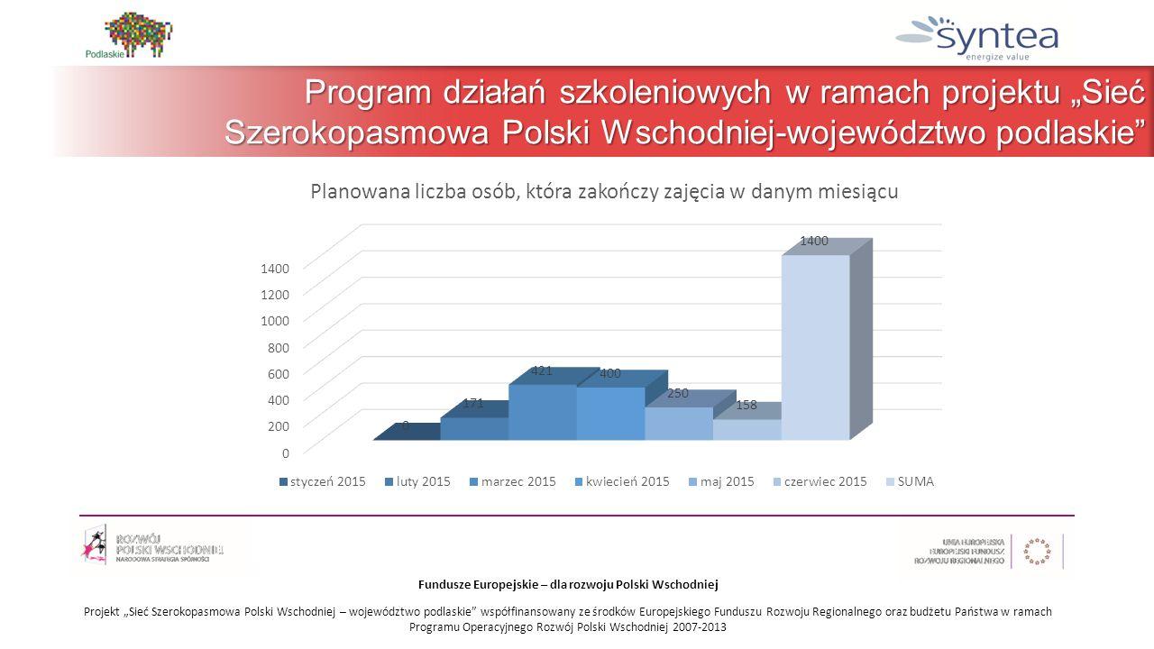 """Fundusze Europejskie – dla rozwoju Polski Wschodniej Projekt """"Sieć Szerokopasmowa Polski Wschodniej – województwo podlaskie"""" współfinansowany ze środk"""