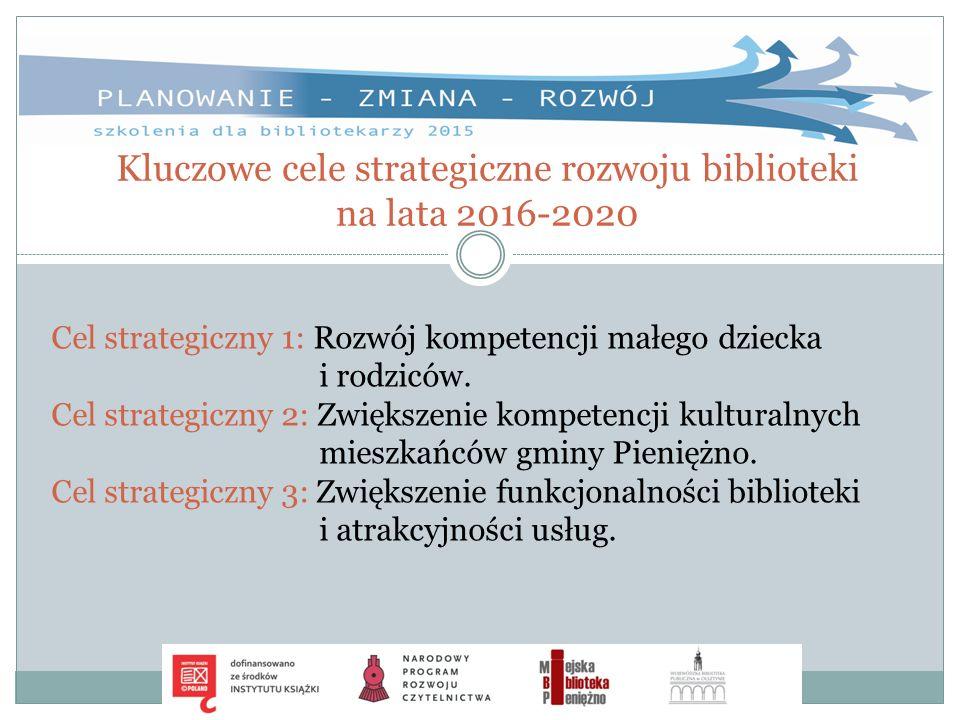 Kluczowe cele strategiczne rozwoju biblioteki na lata 2016-2020 Cel strategiczny 1: Rozwój kompetencji małego dziecka i rodziców. Cel strategiczny 2: