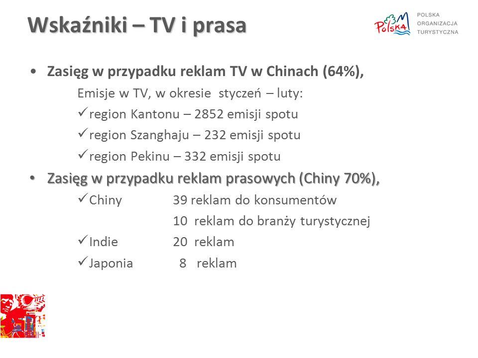 Wskaźniki – TV i prasa Zasięg w przypadku reklam TV w Chinach (64%), Emisje w TV, w okresie styczeń – luty: region Kantonu – 2852 emisji spotu region Szanghaju – 232 emisji spotu region Pekinu – 332 emisji spotu Zasięg w przypadku reklam prasowych (Chiny 70%), Zasięg w przypadku reklam prasowych (Chiny 70%), Chiny 39 reklam do konsumentów 10 reklam do branży turystycznej Indie 20 reklam Japonia 8 reklam