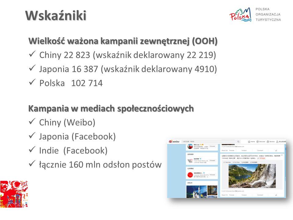 Wskaźniki Wielkość ważona kampanii zewnętrznej (OOH) Chiny 22 823 (wskaźnik deklarowany 22 219) Japonia 16 387 (wskaźnik deklarowany 4910) Polska 102 714 Kampania w mediach społecznościowych Chiny (Weibo) Japonia (Facebook) Indie (Facebook) łącznie 160 mln odsłon postów