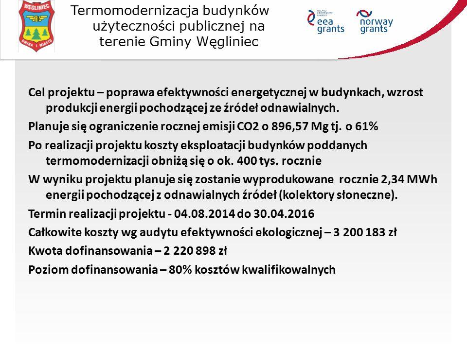 Cel projektu – poprawa efektywności energetycznej w budynkach, wzrost produkcji energii pochodzącej ze źródeł odnawialnych. Planuje się ograniczenie r