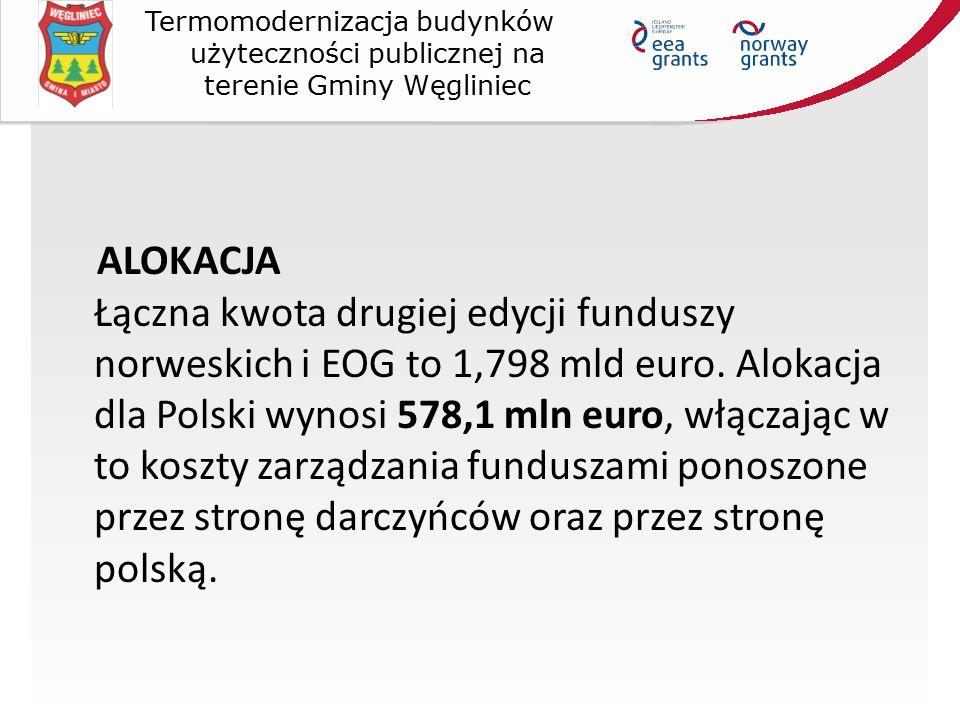 ALOKACJA Łączna kwota drugiej edycji funduszy norweskich i EOG to 1,798 mld euro. Alokacja dla Polski wynosi 578,1 mln euro, włączając w to koszty zar
