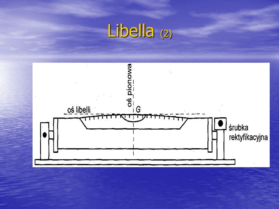 Libella (2)