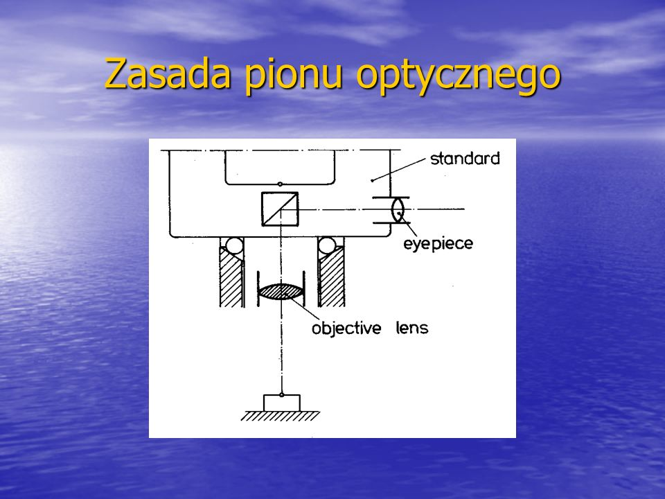 Zasada pionu optycznego