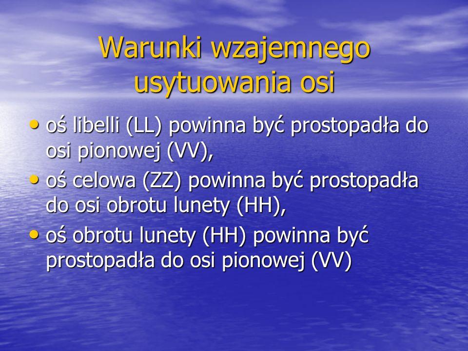 Warunki wzajemnego usytuowania osi oś libelli (LL) powinna być prostopadła do osi pionowej (VV), oś libelli (LL) powinna być prostopadła do osi pionow