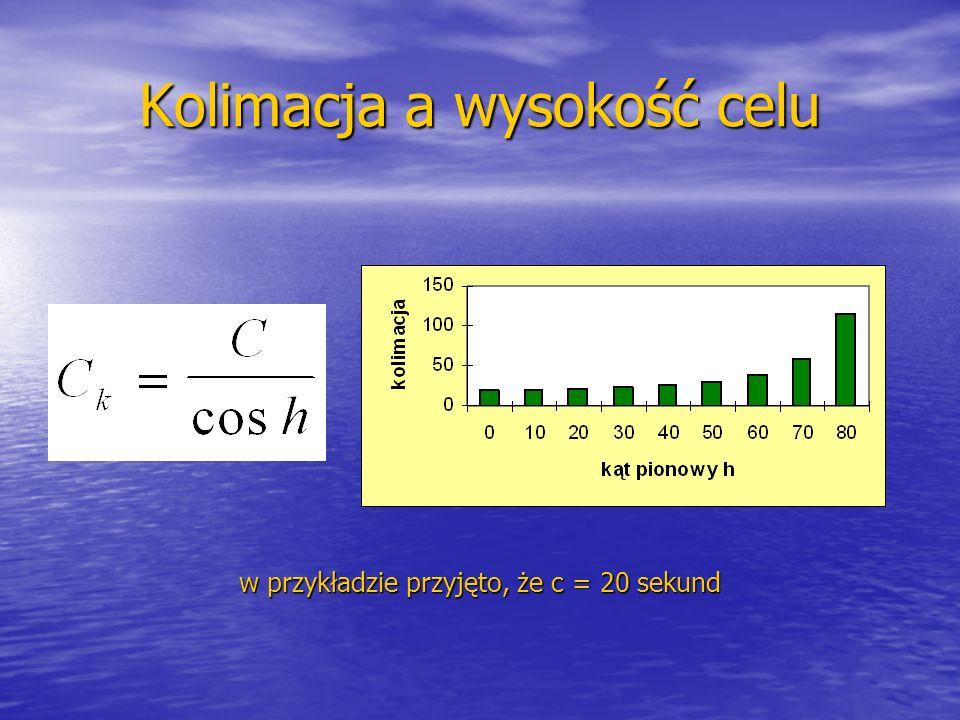 Kolimacja a wysokość celu w przykładzie przyjęto, że c = 20 sekund
