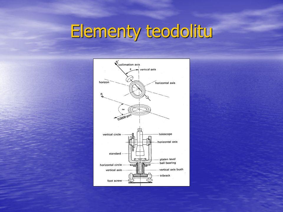 Elementy teodolitu