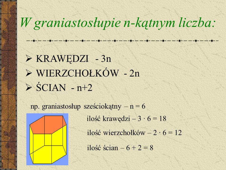 W graniastosłupie n-kątnym liczba:  KRAWĘDZI - 3n  WIERZCHOŁKÓW - 2n  ŚCIAN - n+2 np. graniastosłup sześciokątny – n = 6 ilość krawędzi – 3 · 6 = 1