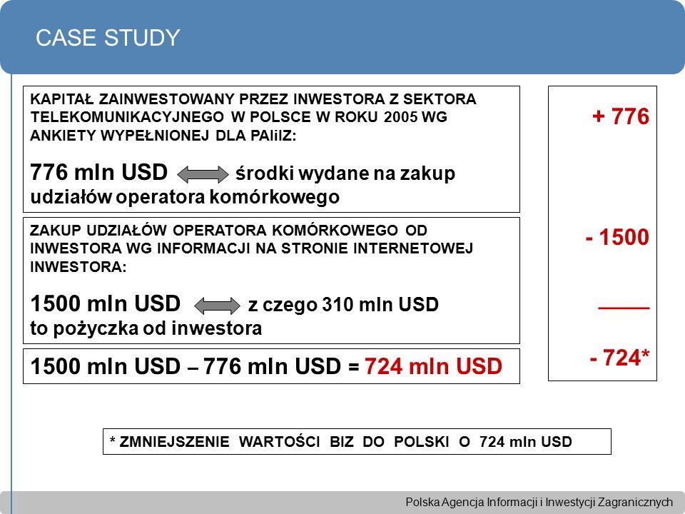 Polska Agencja Informacji i Inwestycji Zagranicznych CASE STUDY KAPITAŁ ZAINWESTOWANY PRZEZ INWESTORA Z SEKTORA TELEKOMUNIKACYJNEGO W POLSCE W ROKU 20