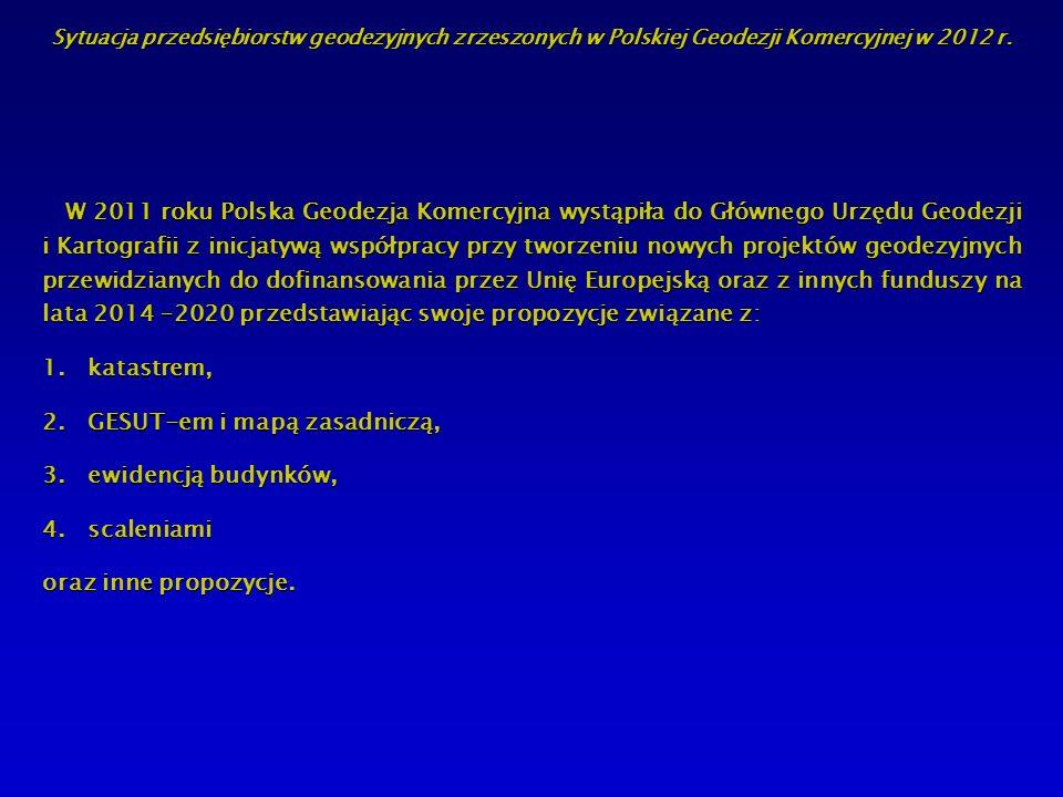 W 2011 roku Polska Geodezja Komercyjna wystąpiła do Głównego Urzędu Geodezji i Kartografii z inicjatywą współpracy przy tworzeniu nowych projektów geodezyjnych przewidzianych do dofinansowania przez Unię Europejską oraz z innych funduszy na lata 2014 –2020 przedstawiając swoje propozycje związane z: W 2011 roku Polska Geodezja Komercyjna wystąpiła do Głównego Urzędu Geodezji i Kartografii z inicjatywą współpracy przy tworzeniu nowych projektów geodezyjnych przewidzianych do dofinansowania przez Unię Europejską oraz z innych funduszy na lata 2014 –2020 przedstawiając swoje propozycje związane z: 1.