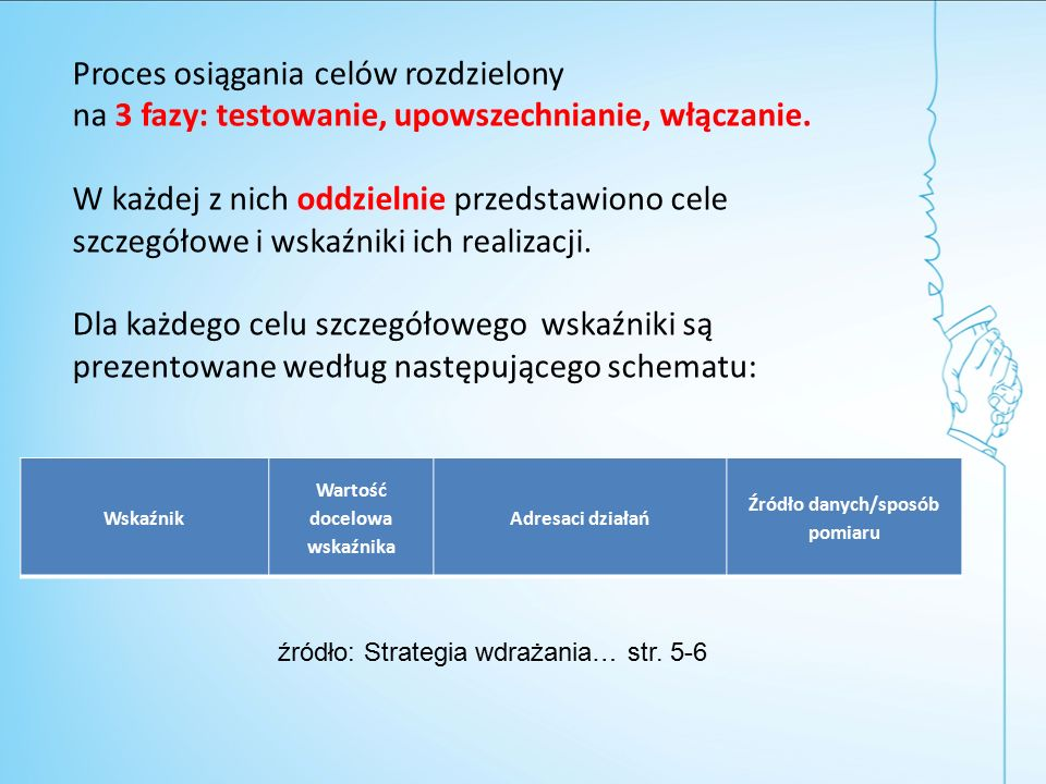 Proces osiągania celów rozdzielony na 3 fazy: testowanie, upowszechnianie, włączanie.