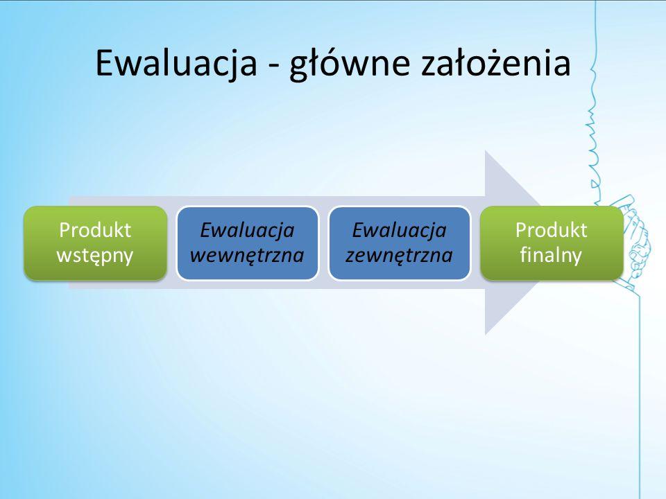 Produkt wstępny Ewaluacja wewnętrzna Ewaluacja zewnętrzna Produkt finalny Ewaluacja - główne założenia