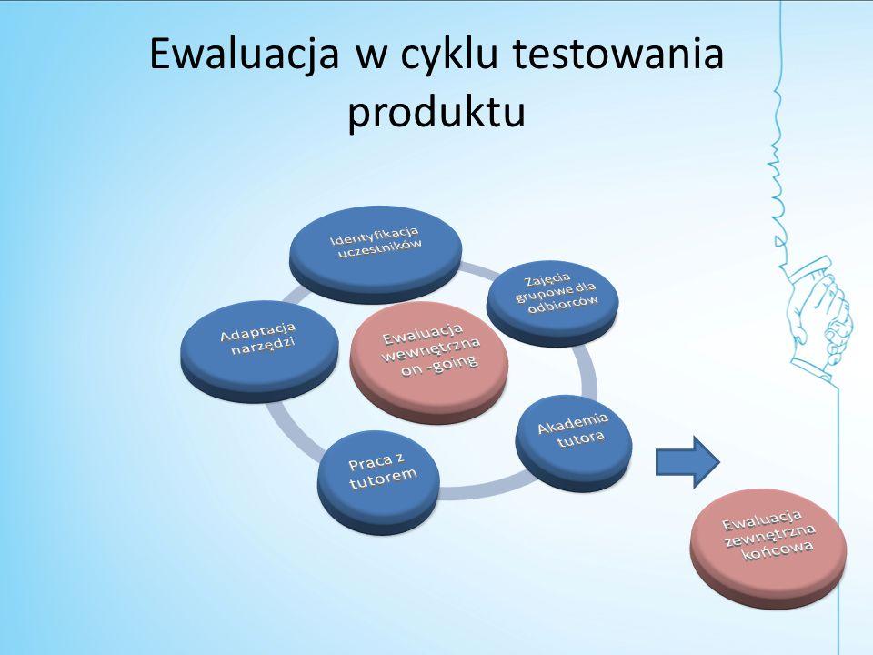 Ewaluacja w cyklu testowania produktu
